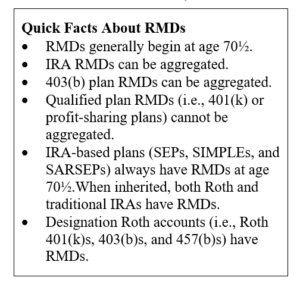 Quick facts box on RMDs